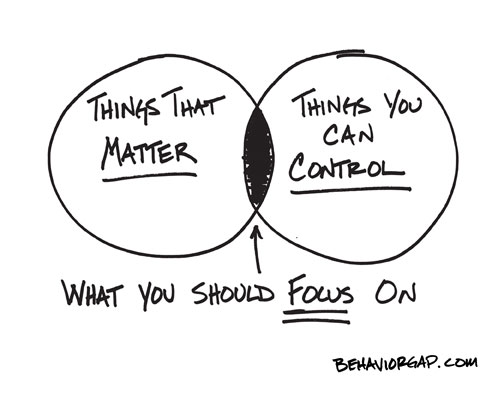 things-you-should-focus-on