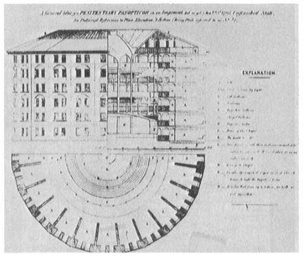 (The Works of Jeremy Bentham, ed. Bowring, vol. lV. 1843. 172– 3).