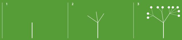 Figurative Trees